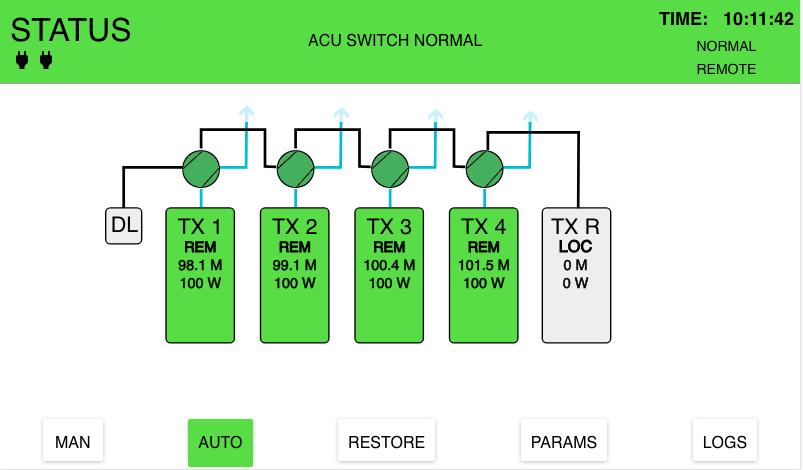 Commutateurs-RF-N+1-Changement-Automatique-WCU 6+1 et MTX AUD 6+1 N+1 Entièrement Web et SNMP WEB Control Unit System
